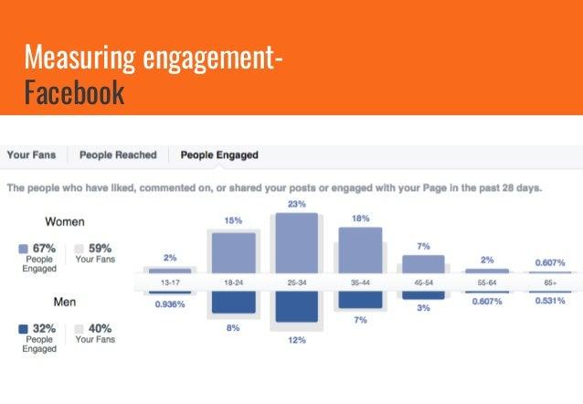 Enhance your brand recall & engagement through partnership with popular digital games!