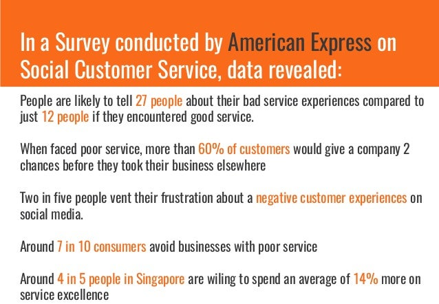 In summary, for effective customer service Listen. Care. Connect. Respond quickly Treat your customers as your brand stewa...