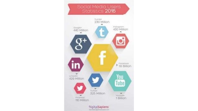 Let's Talk Social  #SocialRemadanNight Slide 2