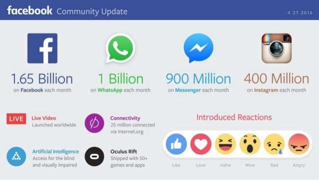 Let's Talk Social  #SocialRemadanNight Slide 3