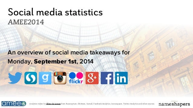 Social media statistics  AMEE2014  An overview of social media takeaways for  Monday, September 1st, 2014  Analytics taken...