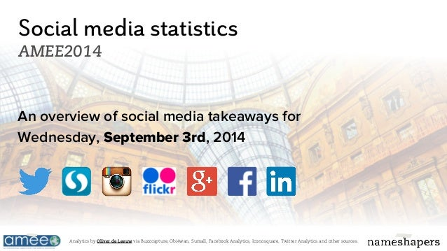 Social media statistics  AMEE2014  An overview of social media takeaways for  Wednesday, September 3rd, 2014  Analytics by...