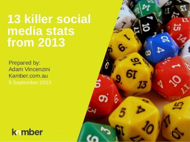 13 killer social media stats from 2013 Prepared by: Adam Vincenzini Kamber.com.au 9 September 2013 Title of Presentation