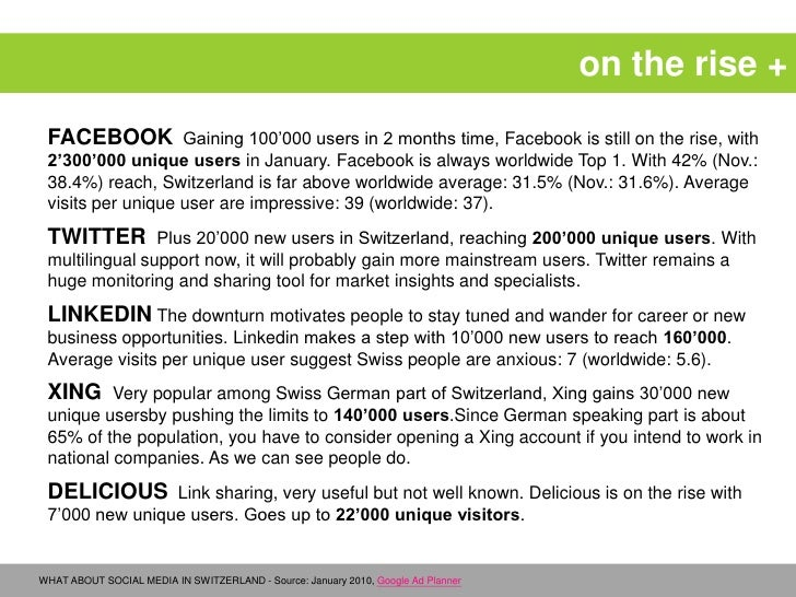 on the rise +<br />Facebook  Gaining 100'000 users in 2 months time, Facebook is still on the rise, with 2'300'000 unique ...