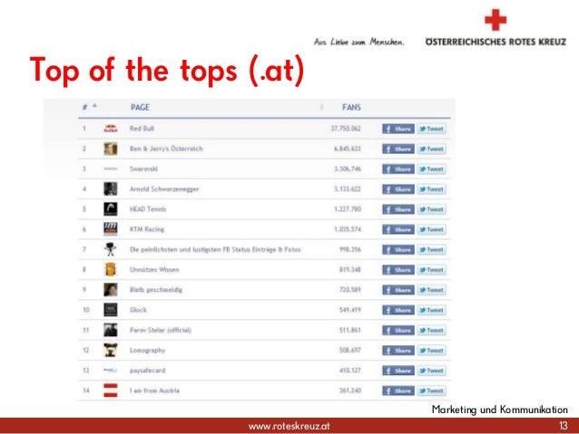 www.roteskreuz.at Top of the tops (.at) 13 Marketing und Kommunikation