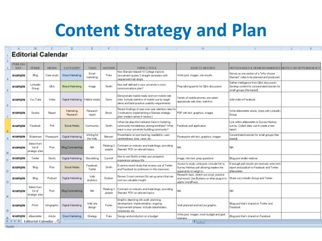 Social Media Content Marketing Plan Geccetackletartsco - Social media strategy template pdf