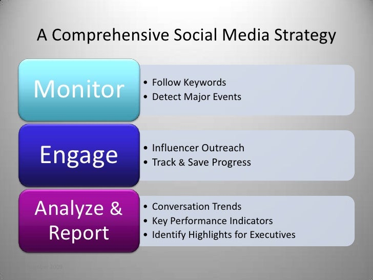 A Comprehensive Social Media Strategy<br />December 2009<br />1<br />