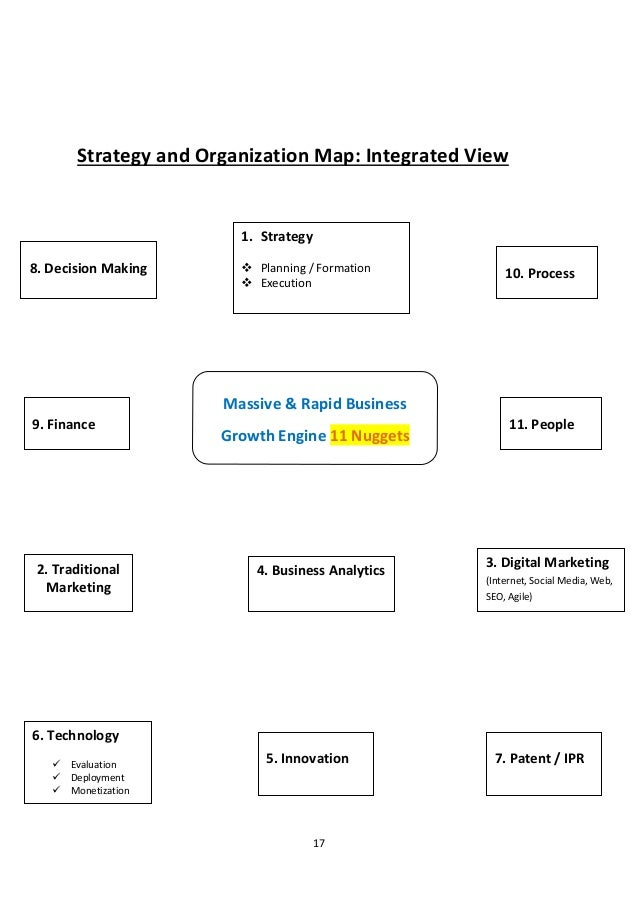 Social media strategy 12 month sample plan for 12 month marketing plan template