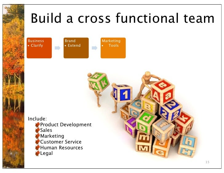Functional strategy of yahoo