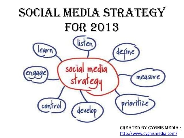 Social Media Strategy for 2013 Created By Cygnis Media : http://www.cygnismedia.com/
