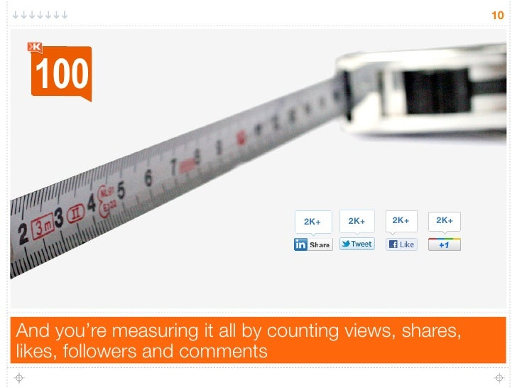 10                                  2K+   2K+   2K+   2K+And you're measuring it all by counting views, shares,likes, foll...