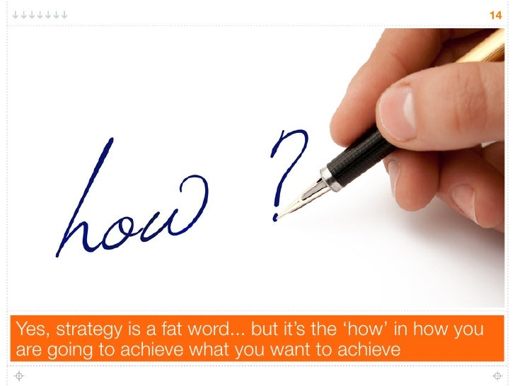 14Yes, strategy is a fat word... but it's the 'how' in how youare going to achieve what you want to achieve