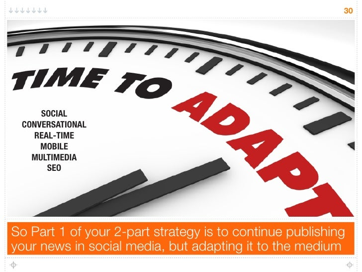 30     SOCIAL CONVERSATIONAL   REAL-TIME     MOBILE   MULTIMEDIA      SEOSo Part 1 of your 2-part strategy is to continue ...