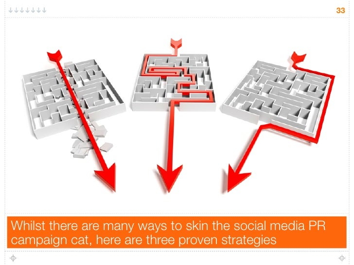 33Whilst there are many ways to skin the social media PRcampaign cat, here are three proven strategies