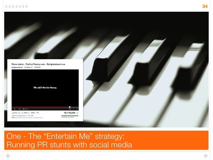 """34One - The """"Entertain Me"""" strategy:Running PR stunts with social media"""