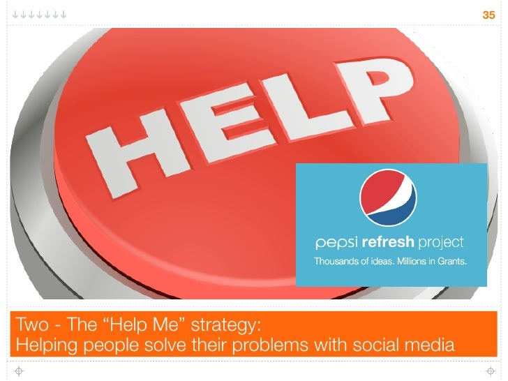 """35Two - The """"Help Me"""" strategy:Helping people solve their problems with social media"""