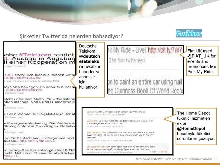 Şirketler Twitter'da nelerden bahsediyor? Deutsche Telekom  @deutschetetelekom  hesabını haberler ve anonslar için kullanı...