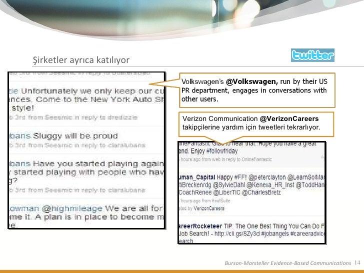Şirketler ayrıca katılıyor Verizon Communication  @VerizonCareers   takipçilerine yardım için tweetleri tekrarlıyor.