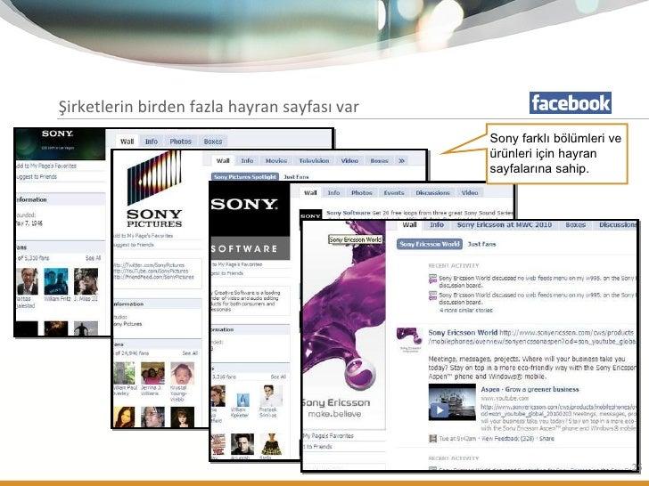 Şirketlerin birden fazla hayran sayfası var Sony farklı bölümleri ve ürünleri için hayran sayfalarına sahip .