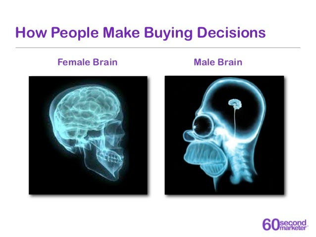 Why People Don't Buy Products •   I don't need what you're     selling •   I don't have the money •   I don't have the tim...