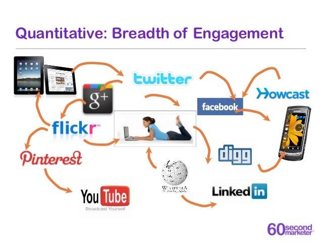 Quantitative: Depth of Engagement