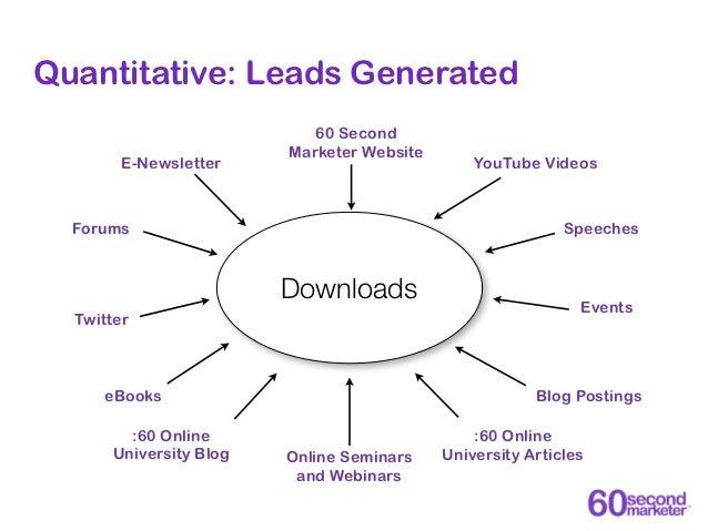 Other Quantitative Metrics1.  Inbound links2.  Social bookmarks3.  Likes on Facebook4.  E-book downloads5.  Ratings6.  Par...