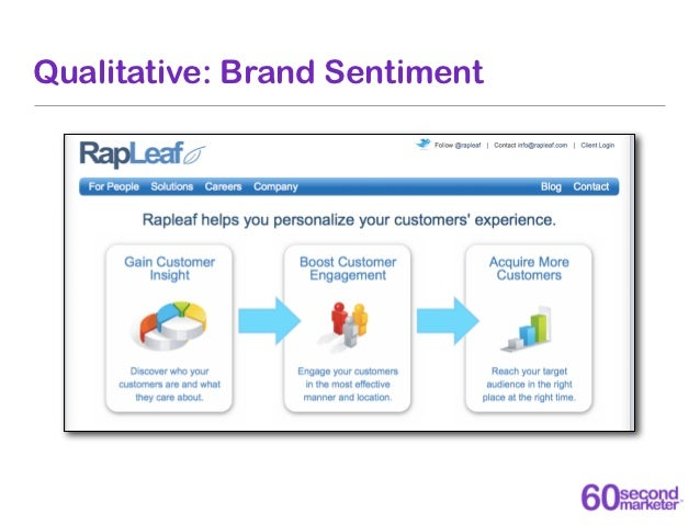 ROI: Customer RetentionIt costs 3 to 5 times as much toget a new customer as it doesto retain an existing customer.By keep...