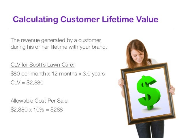 Calculating Customer Lifetime ValueTesting Direct Mail vs. Social Media$2.8 million x 10% = $280,000 to test a social medi...