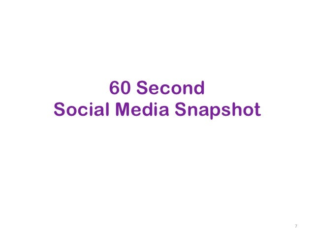 60 Second Social Media Snapshot• Rate yourself on                                   Strategic  a scale for part  time vs. ...