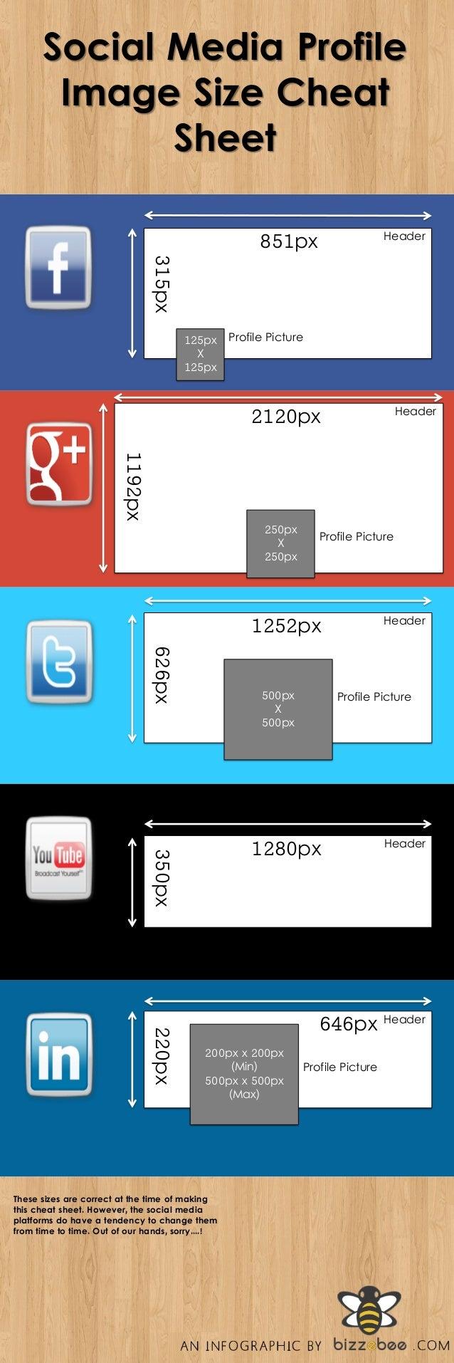 Social Media Profile Image Size Cheat Sheet 315px  851px  Header  125 X 125 125px X 125px  Profile Picture  2120px  Header...