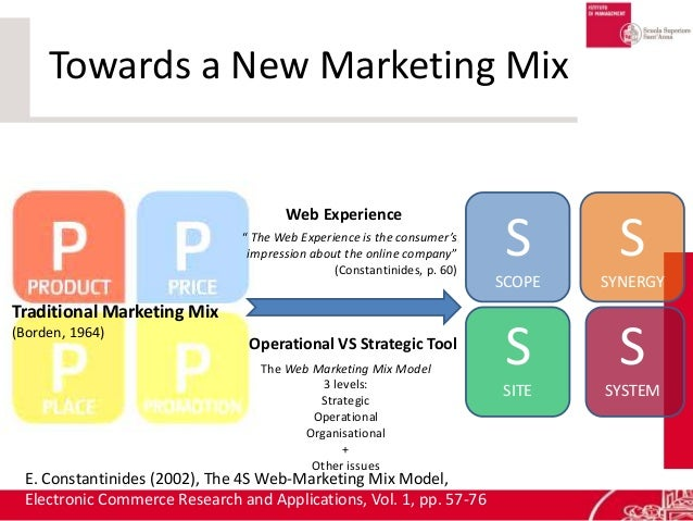marry brown marketing mix Marketing mix p-bsbmx4-mkt-421 robert deer january 28, 2006 abstract a marketing mix is a combination of product, packaging, price, channels of distribution, advertising, promotion, and personal selling to get the product in the hands of the customer throughout.