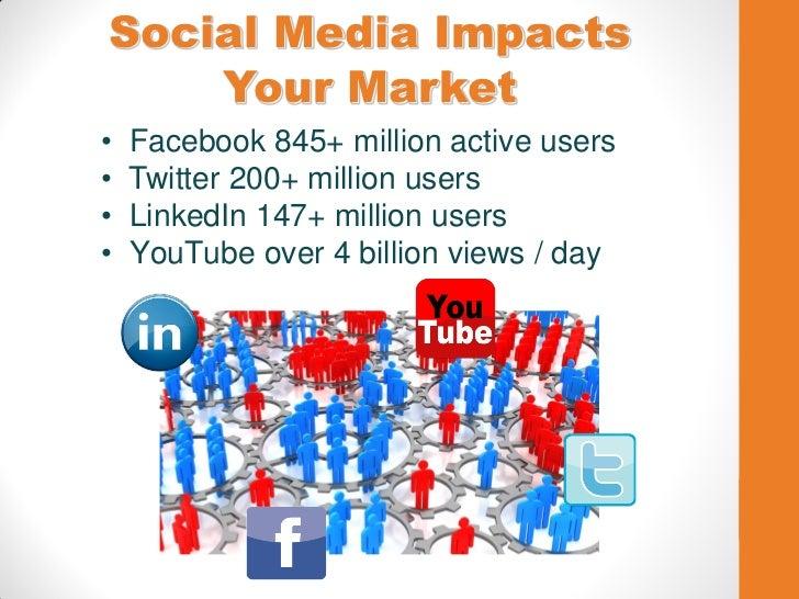 Leveraging Social Media to Build Your Chiropractic Practice Slide 2