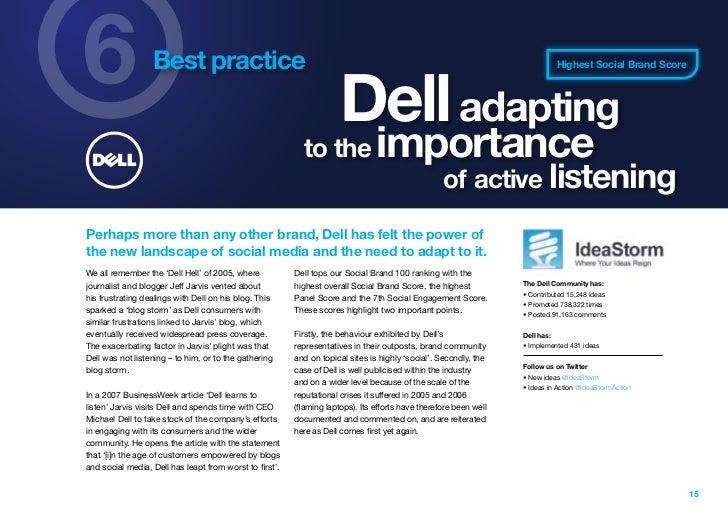 6                 Best practice                                                                      Dell adapting        ...