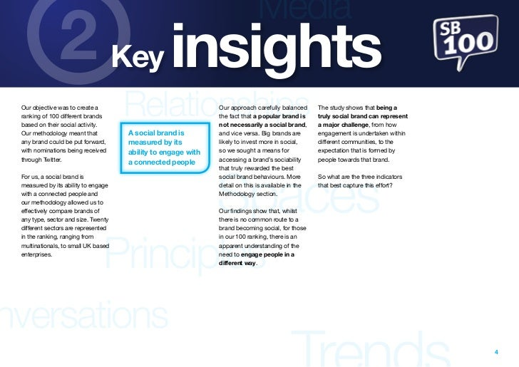Media               2 Key insights Our objective was to create a ranking of 100 different brands based on their social act...