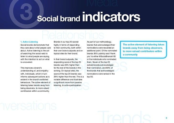 Media    3                 Social brand indicators    1. Active Listening                           Relationships Brands i...