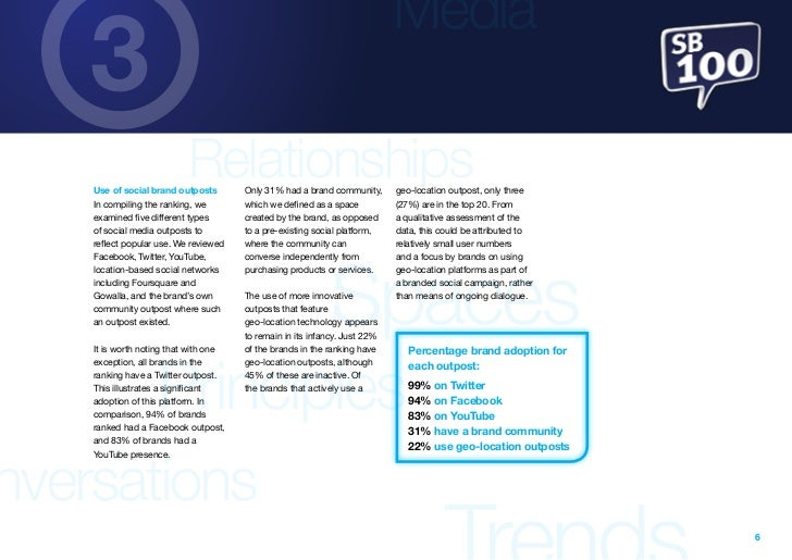 Media    3                           Relationships    Use of social brand outposts       Only 31% had a brand community,  ...