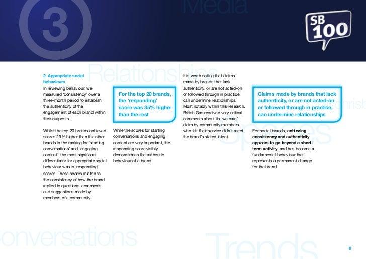 Media    3     2. Appropriate social     behaviours               Relationships     In reviewing behaviour, we            ...