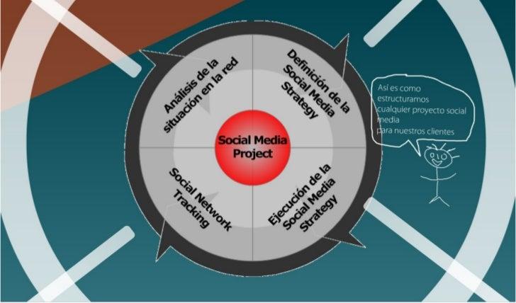 Social media - Torneio da Amizade 2011