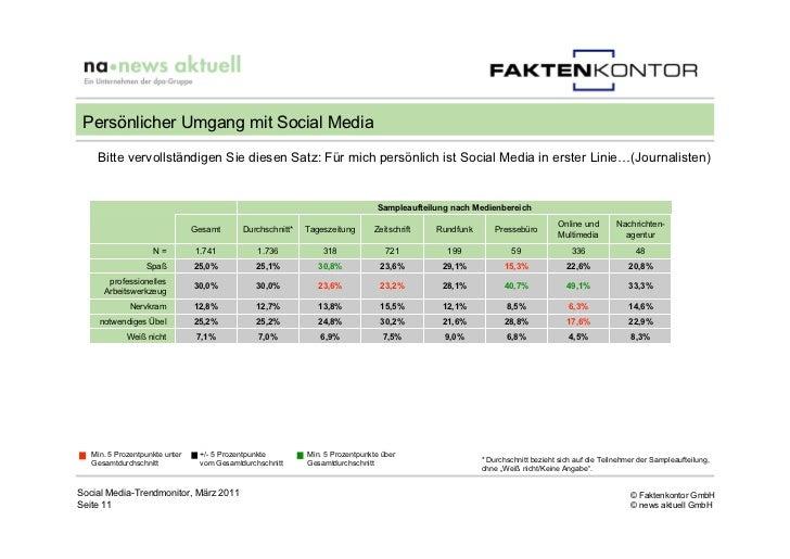 Persönlicher Umgang mit Social Media    Bitte vervollständigen Sie diesen Satz: Für mich persönlich ist Social Media in er...
