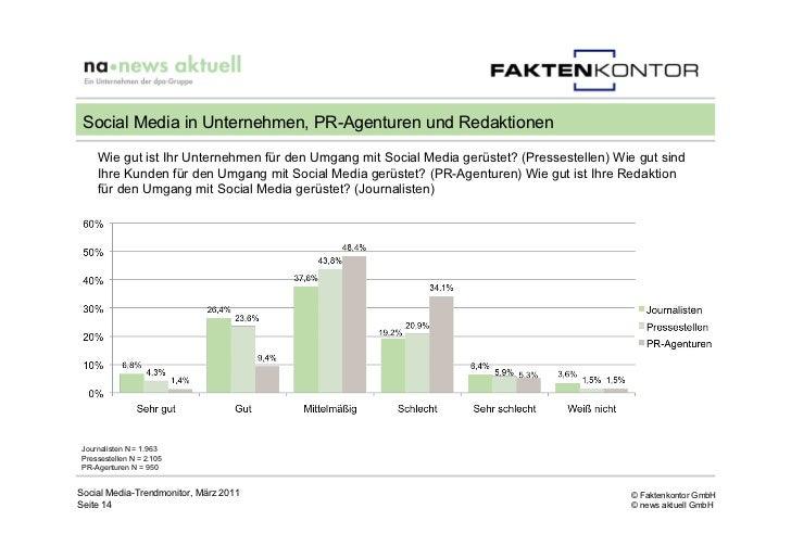Social Media in Unternehmen, PR-Agenturen und Redaktionen    Wie gut ist Ihr Unternehmen für den Umgang mit Social Media g...