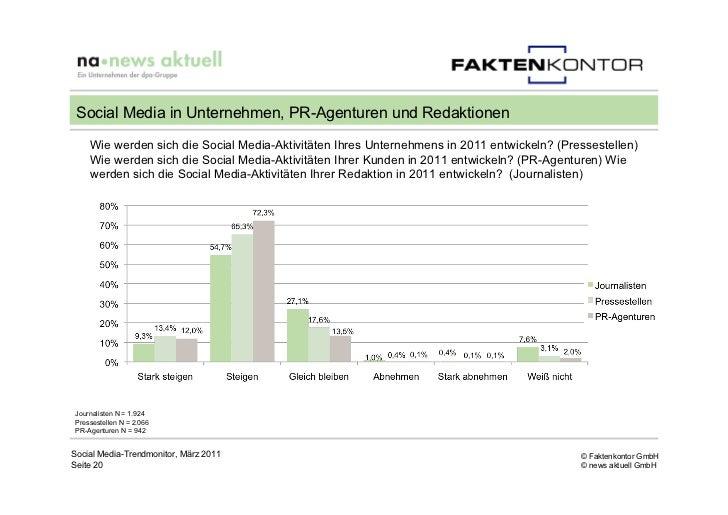 Social Media in Unternehmen, PR-Agenturen und Redaktionen    Wie werden sich die Social Media-Aktivitäten Ihres Unternehme...