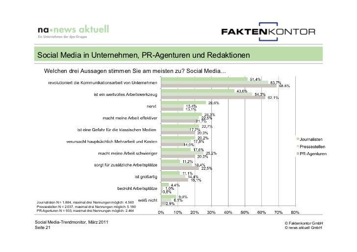 Social Media in Unternehmen, PR-Agenturen und Redaktionen    Welchen drei Aussagen stimmen Sie am meisten zu? Social Media...