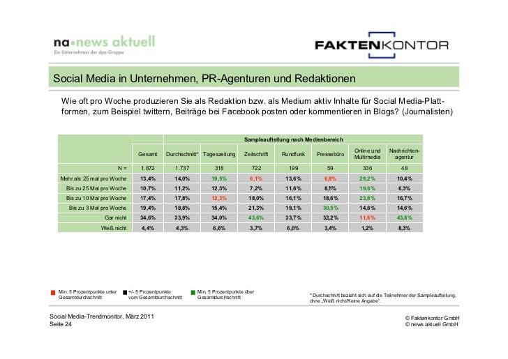 Social Media in Unternehmen, PR-Agenturen und Redaktionen    Wie oft pro Woche produzieren Sie als Redaktion bzw. als Medi...