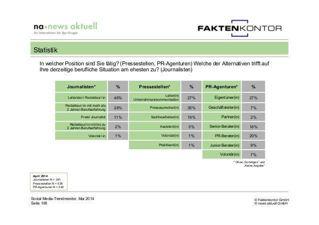 © Faktenkontor GmbH © news aktuell GmbH In welcher Position sind Sie tätig? (Pressestellen, PR-Agenturen) Welche der Alter...