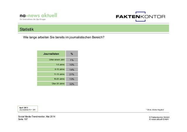 © Faktenkontor GmbH © news aktuell GmbH Wie lange arbeiten Sie bereits im journalistischen Bereich? Statistik Journalisten...