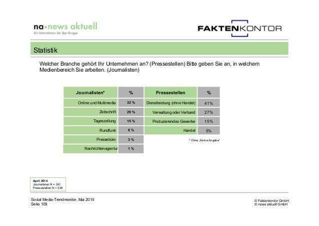 © Faktenkontor GmbH © news aktuell GmbH Welcher Branche gehört Ihr Unternehmen an? (Pressestellen) Bitte geben Sie an, in ...