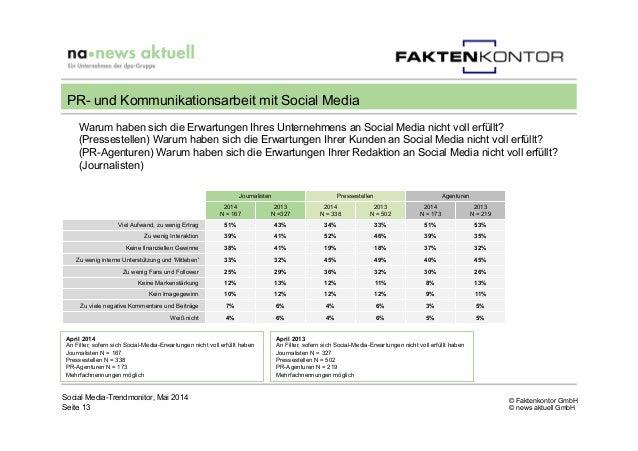 © Faktenkontor GmbH © news aktuell GmbH Social Media-Trendmonitor, Mai 2014 Seite 13 PR- und Kommunikationsarbeit mit Soci...