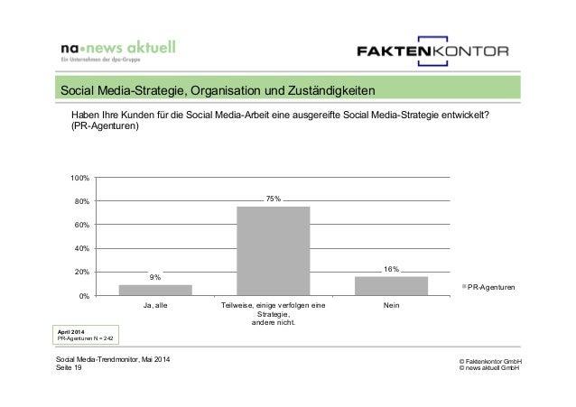 © Faktenkontor GmbH © news aktuell GmbH 9% 75% 16% 0% 20% 40% 60% 80% 100% Ja, alle Teilweise, einige verfolgen eine Strat...