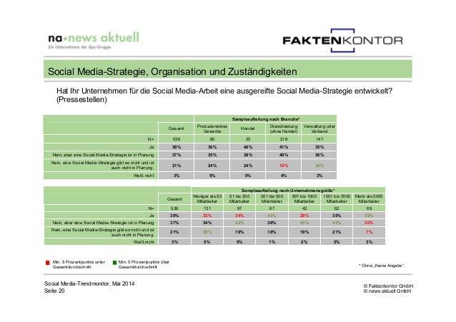 © Faktenkontor GmbH © news aktuell GmbH Social Media-Trendmonitor, Mai 2014 Seite 20 Social Media-Strategie, Organisation ...