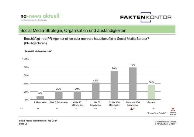 © Faktenkontor GmbH © news aktuell GmbH Beschäftigt Ihre PR-Agentur einen oder mehrere hauptberufliche Social Media-Berate...